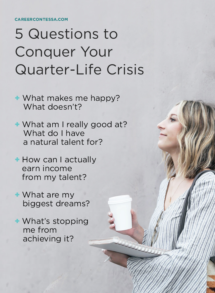 How These Questions Actually Help You  Life Career