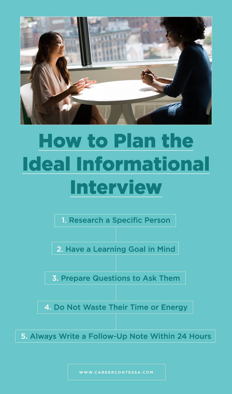 the perfect informational interview template  a 5