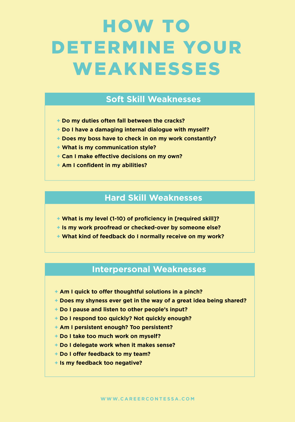 what are your weaknesses  u2014how to talk about yourself in an interview