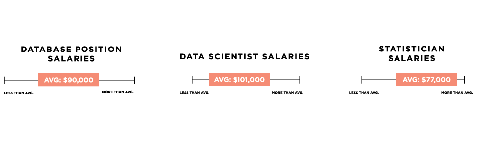 The Salary Project™ | Women in STEM Salary Report | Career